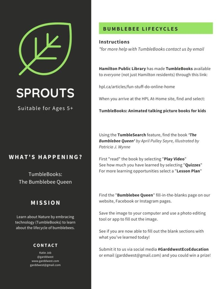 SPROUTS - Garddwest EcoEducation